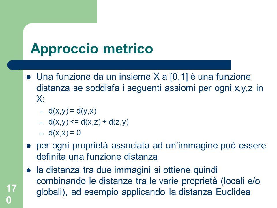 Approccio metrico Una funzione da un insieme X a [0,1] è una funzione distanza se soddisfa i seguenti assiomi per ogni x,y,z in X: